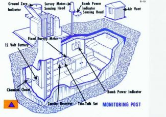 Diagram of ROC Monitoring posts. | ROC Publicity.