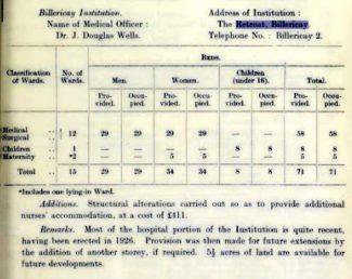 1931 Report