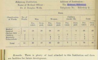 1932 Report